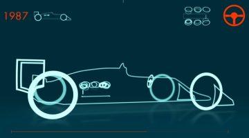 Evolutie van de F1 auto in 60 sec