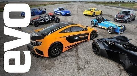 Track Car of the Year 2013