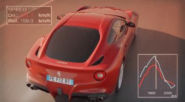 Ferrari komt ook met Telemetriesysteem