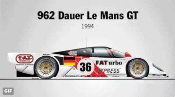 Dit zijn alle Le Mans winnende Porsches
