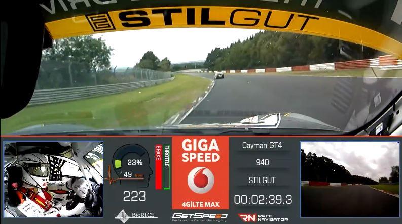 Cayman GT4 Clubsport in Schwedenkreuz