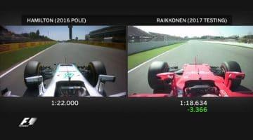 Hamilton's 2016 Pole vs Raikkonen's 2017 testrecord op Barcelona