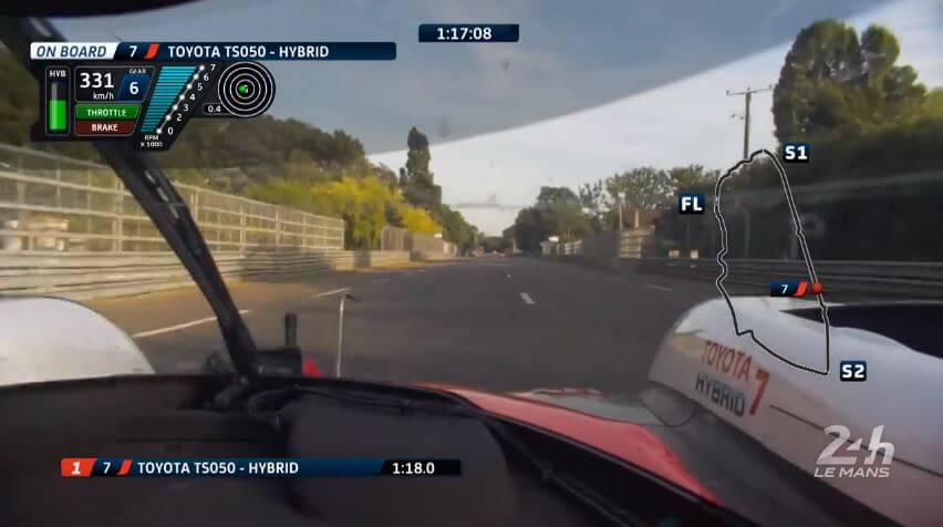 Le Mans Lap Record
