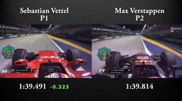 Het verschil tussen Vettel en Verstappen