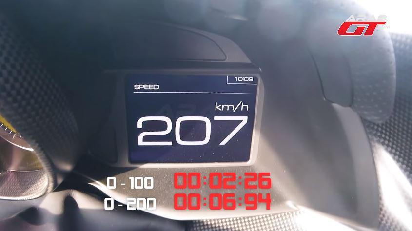 Ferrari 488 Pista sprinttijd