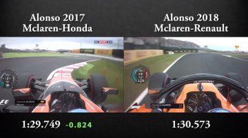 McLaren-Honda MCL32 vs McLaren-Renault MCL33