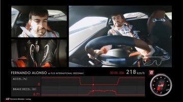 Fernando Alonso test nieuwe Supra
