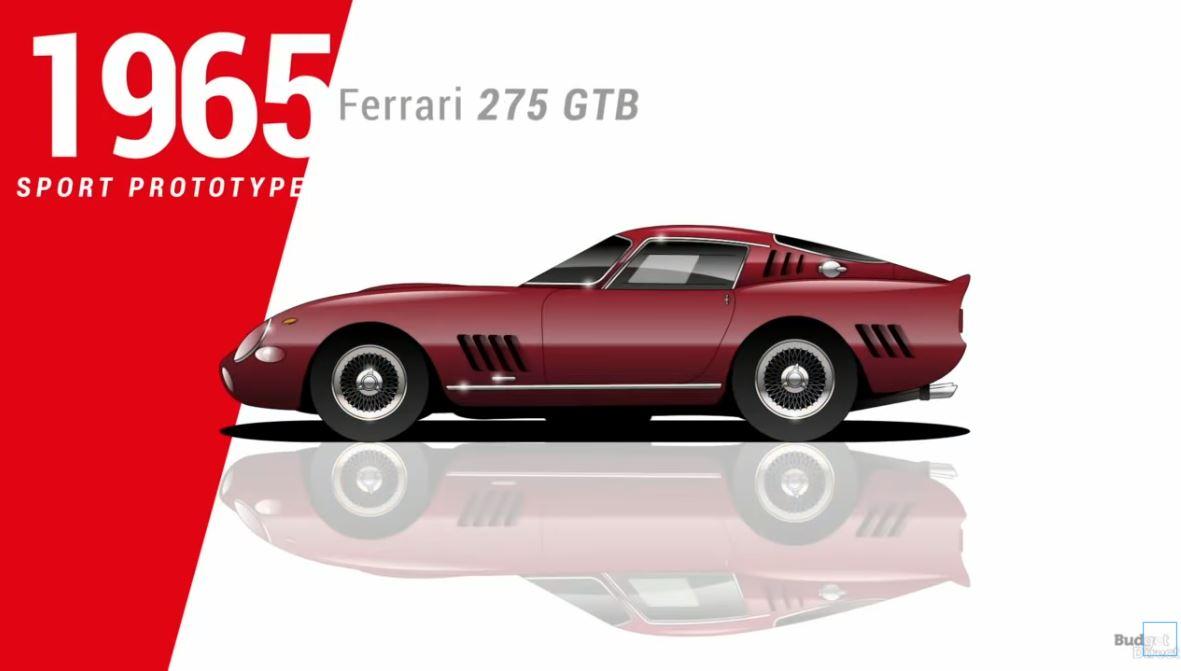 Alle Ferrari's ooit gemaakt