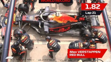 Pitstop record Red Bull F1