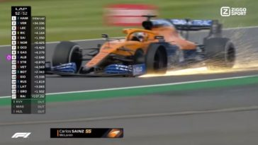 Formule 1 2020 – Grand Prix van Groot-Brittannië Highlights