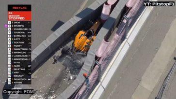 Zware Formule 2-crash in Sochi